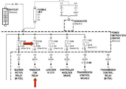 2005 Jeep Liberty Ignition Wiring Diagram Wiring Diagram Module B Module B Emilia Fise It