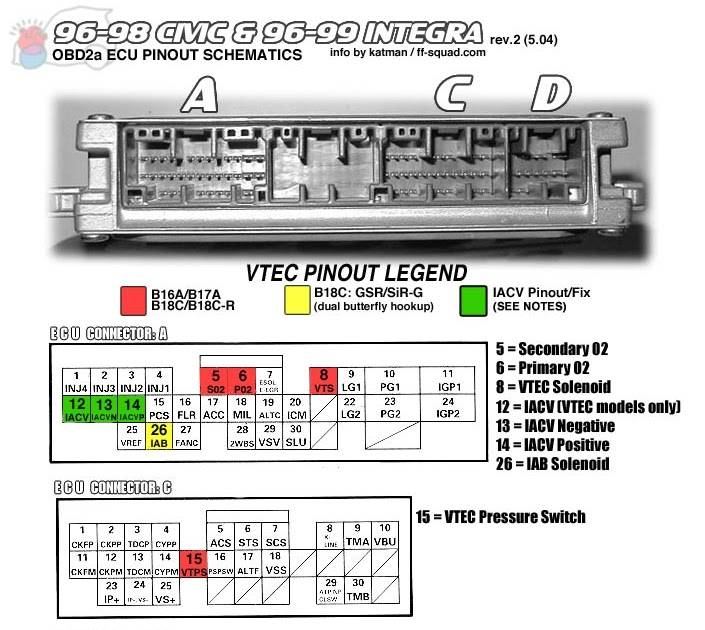 Cb400 Service Wiring Diagram Vtec Full