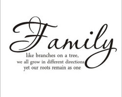 Meaning Offamily Family What Does That Mean