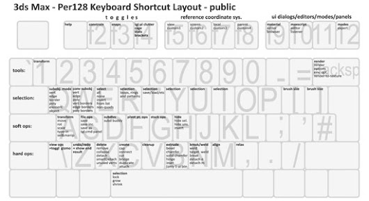 Autodesk 3ds Max Keyboard Shortcuts