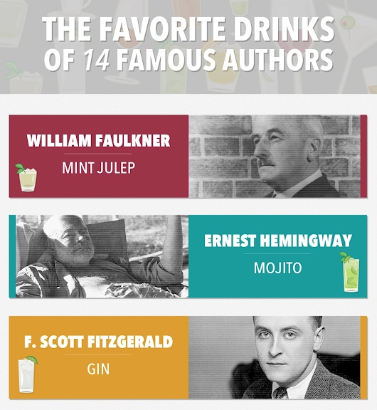 American Infographic - Famous Authors and What They Drank- published by Zach Urbina