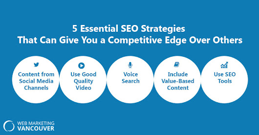 5 Essential SEO Strategies That Can Give You a Competitive Edge Over Others |