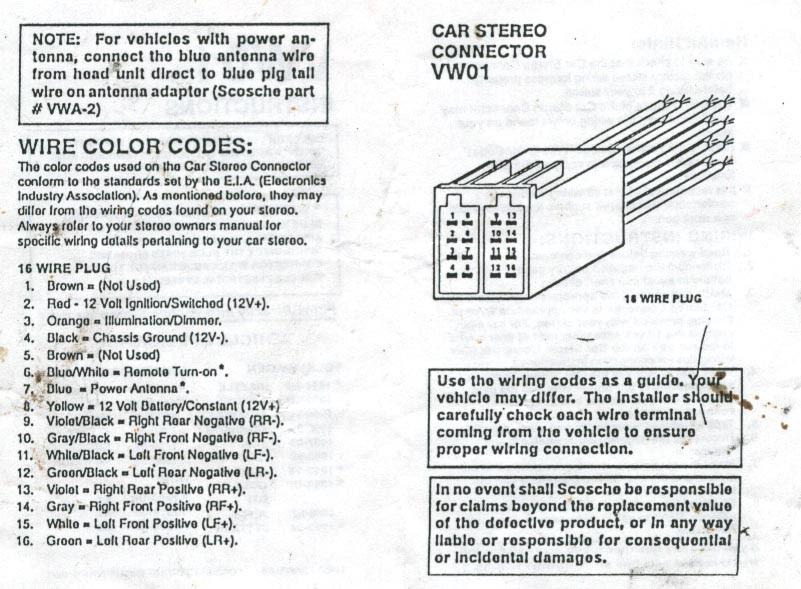2001 Volkswagen Jettum Wiring Diagram