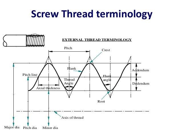 screw thread measurements and gear measurement 6 638