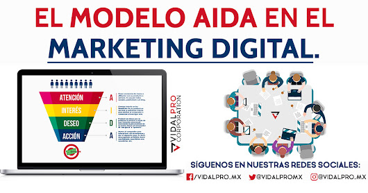 Modelo AIDA en Marketing Digital: [Ejemplos, Significado y Aplicación]