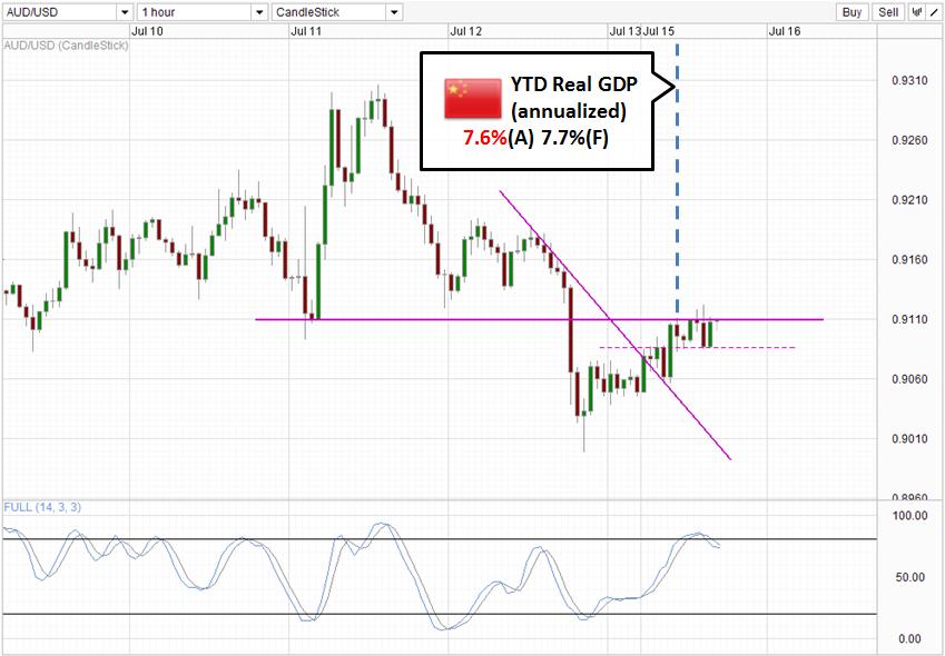 Latest forex news pakistan live forex rates australian dollar