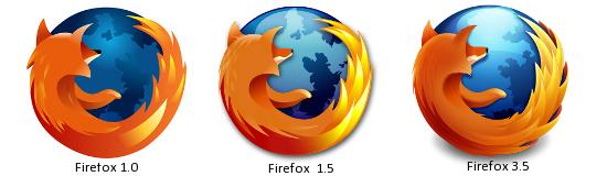 Firefox icon history