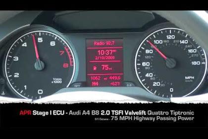 Audi A4 B8 Stage 1
