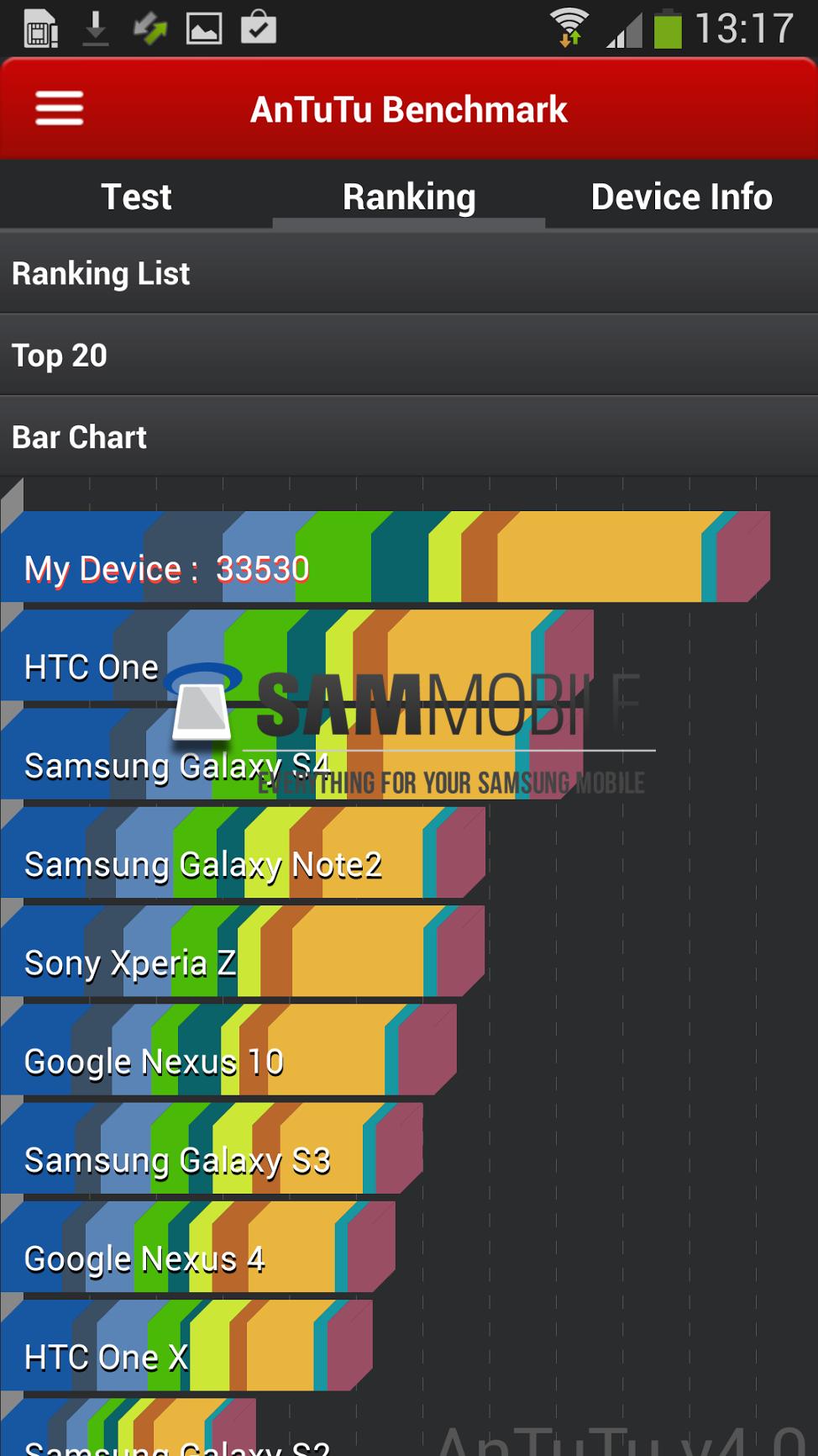 http://www.sammobile.com/wp-content/uploads/2013/09/I9506-Antutu-6.png