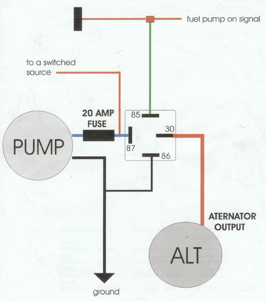 3 Wire Submersible Pump Wiring Diagram
