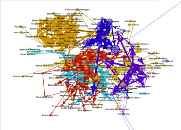 Screen shot 2013-11-26 losmakers gephi