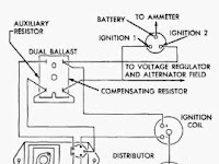 1974 Ford Truck Wiring Diagram