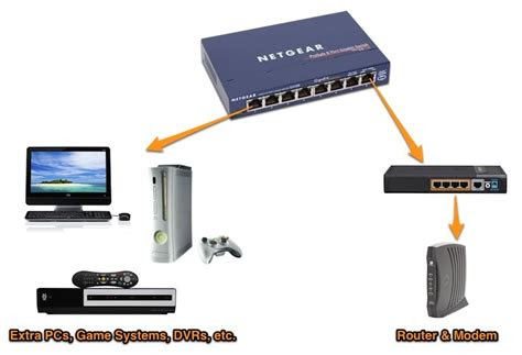 counseaterso      router cisco charter