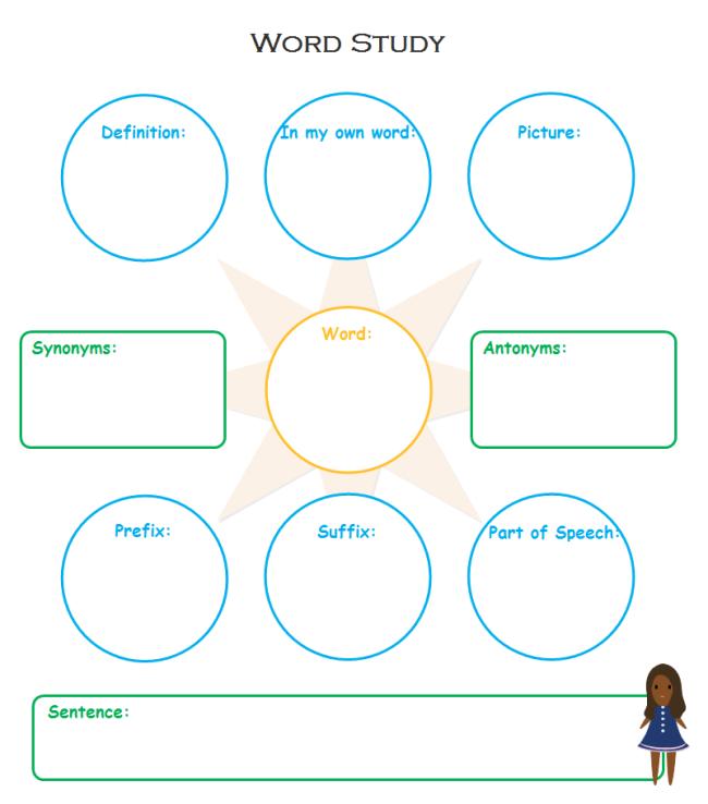 Vocabulary Study Graphic Organizers - Free Templates
