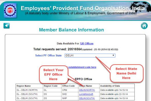 EPF Balance: How to Check Your PF Balance Status Online