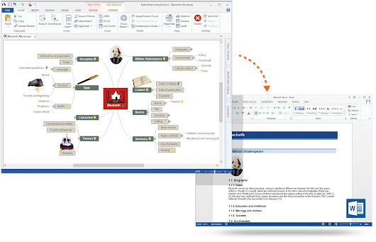 MindView Assistive Technology – Mind Mapping Software Helps Improve Reading & Writing | Ability Tools Weekly