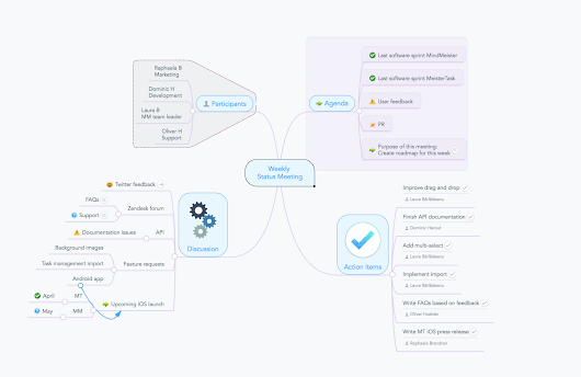 Jumpstart New Projects with Mind Maps