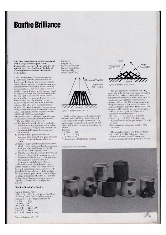 1 'Bonfire Brilliance' Ceramic Review issue number 163