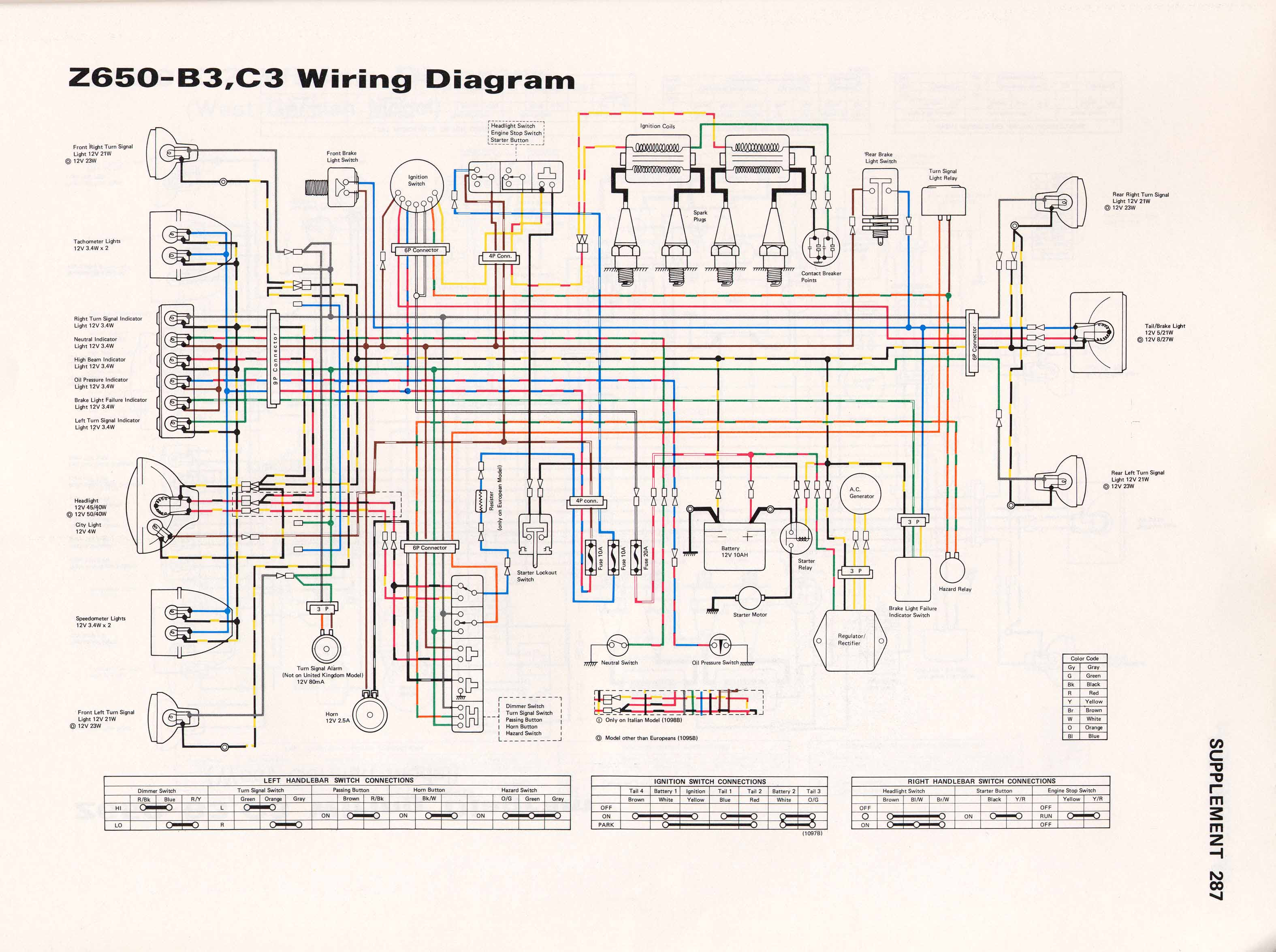 1982 Kz650 Wiring Diagram Western Plow Wiring Schematic Gm For Wiring Diagram Schematics