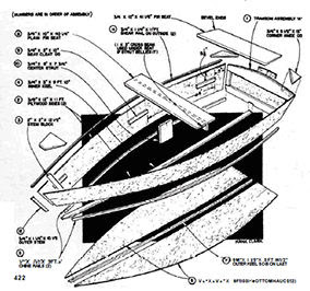 Rowing boat plans dinghy sailing Must see ~ Pages