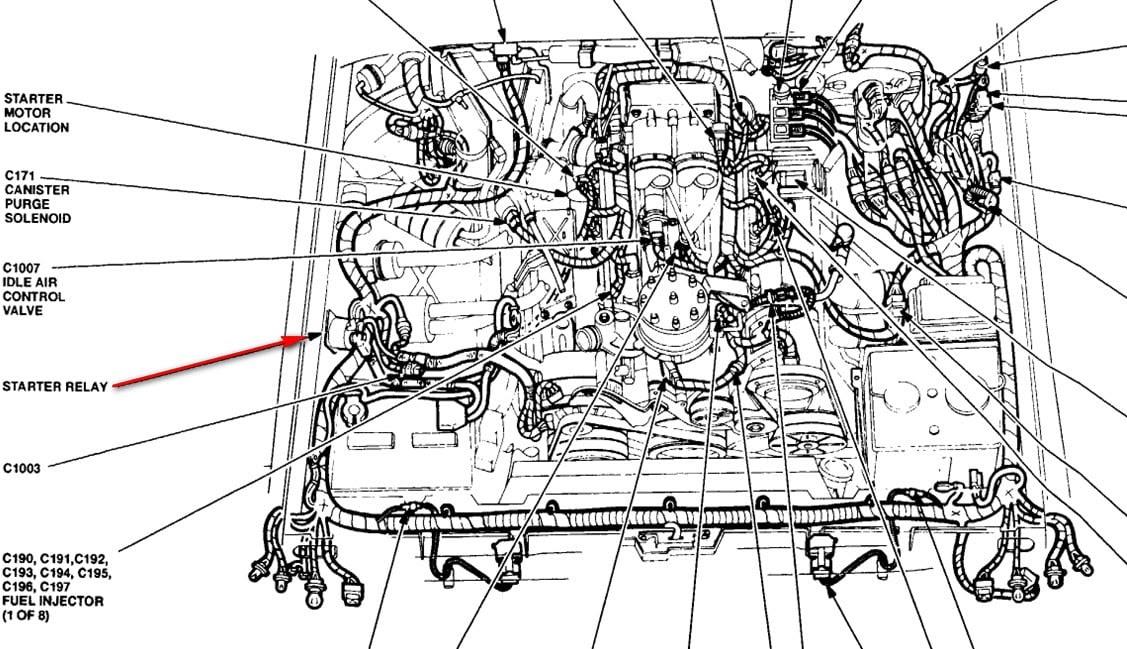 [DIAGRAM] 6 5 Diesel Wiring Diagram Starter Solenoid ...