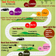 Top Taxi Service in The World | Visual.ly