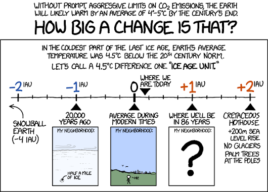 xkcd: 4.5 Degrees