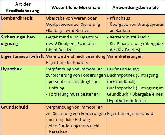 Grundlagen der Unternehmensfinanzierung. 1.1 Der Kapitalbedarf für das Anlagevermögen  PDF