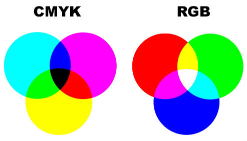CMYK to RGB - RGB,CMYK,HEX color codes online converter free