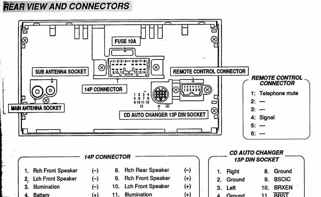 diagram 2001 2002 buick lesabre wiring diagram full version