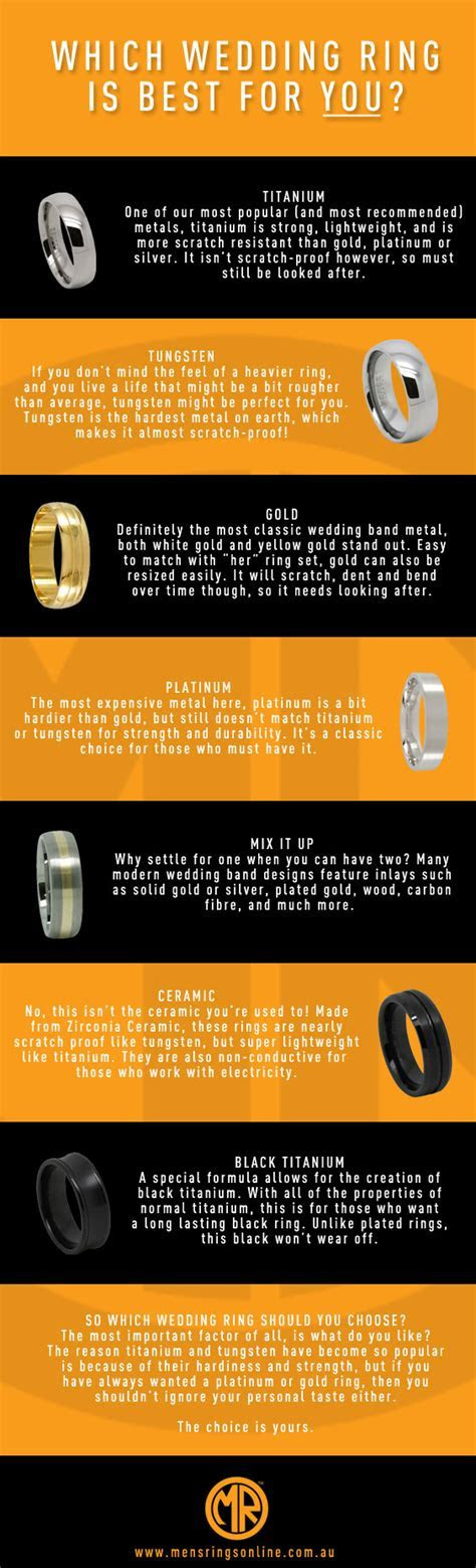 Compare Mens Ring Metals
