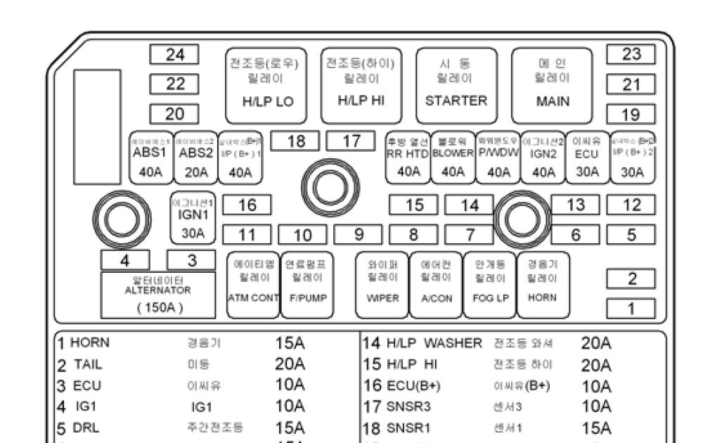 2007 Kenworth Fuse Panel Diagram / 2007 Kenworth Fuse Box