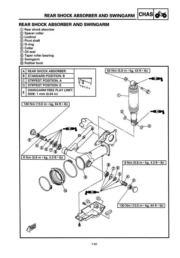 Bestseller: Yamaha Wolverine 350 Service Manual
