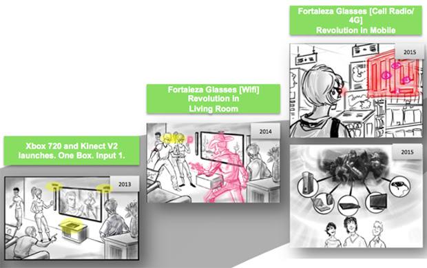 Kinect Glasses ou Project Fortaleza (Foto: Reprodução)