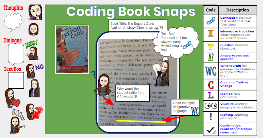 Google Drawings BookSnaps: Promote thinking and creativity using Bitmojis, student created stickers, and images to code the text.