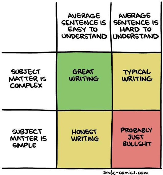 "ian bremmer on Twitter: ""Writing: A Guide """
