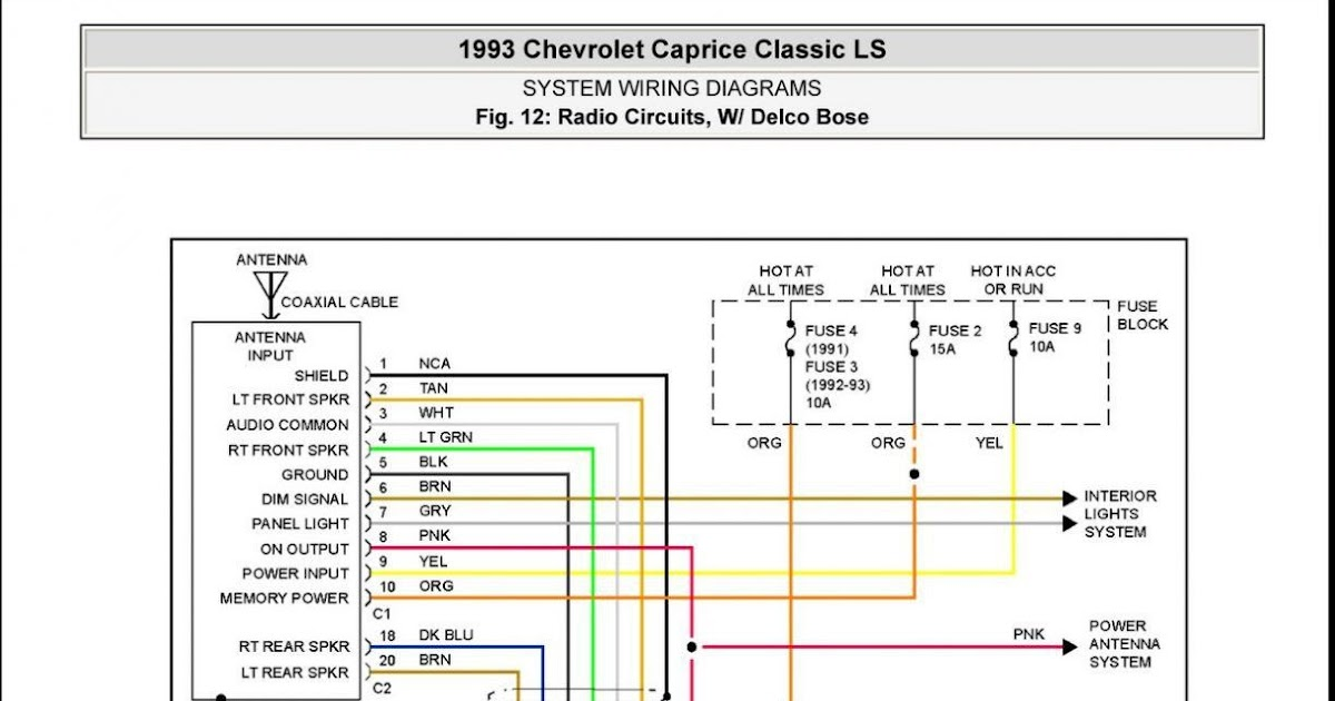1998 Jeep Grand Cherokee Stereo Wiring Diagram