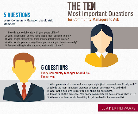 The 10 Most Important Questions for Community Managers to Ask