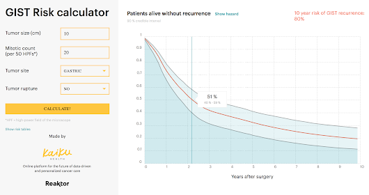 Using visualizations to communicate data science – Case cancer risk analysis - Reaktor