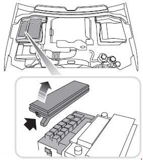 2009 2016 Land Rover Discovery 4 Fuse Box Diagram