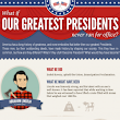 What If Our Greatest Presidents Never Ran For Office? | Visual.ly