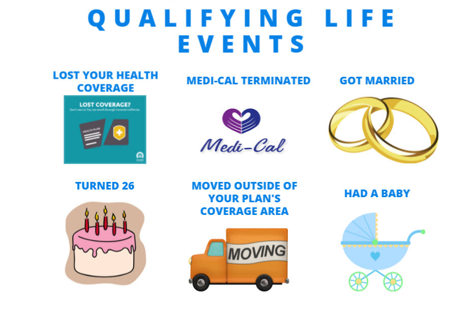 Qualifying Life Events for Health Insurance | Solid Health ...