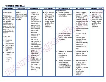 kaksion: pdf nursing crib nursingcrib com nursing care ...