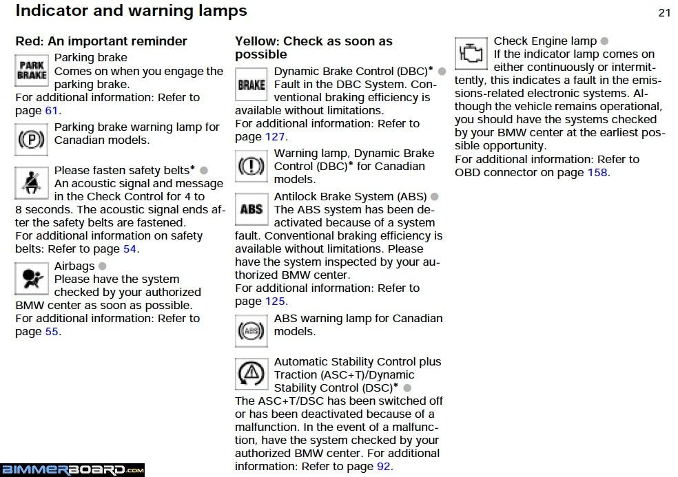 2008 Bmw 328xi Warning Light Symbols