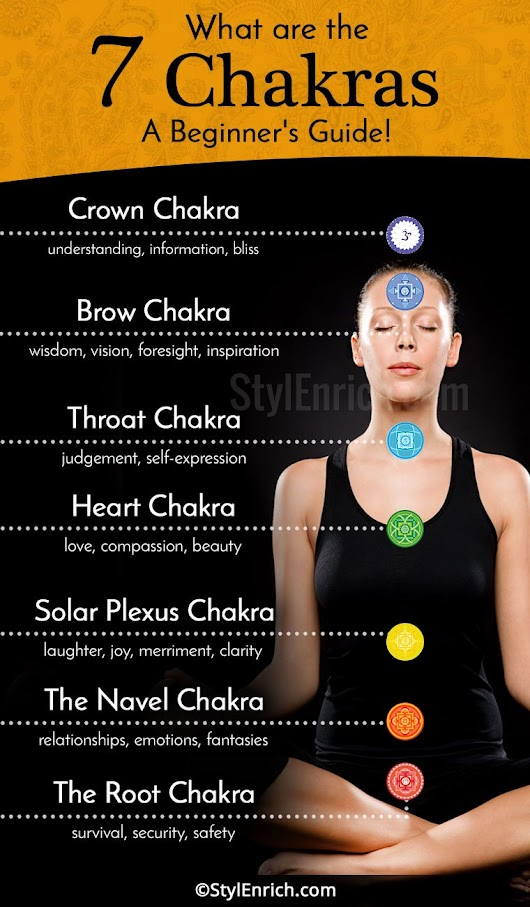 Chakras For Beginners : What are 7 Chakras & How To Balance It!