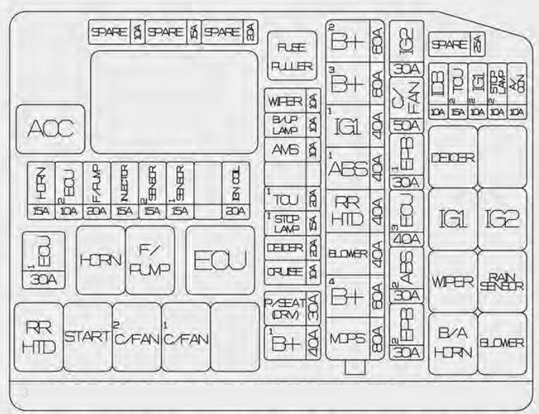 Kia Cadenza 2014 2015 Fuse Box Diagram Auto Genius