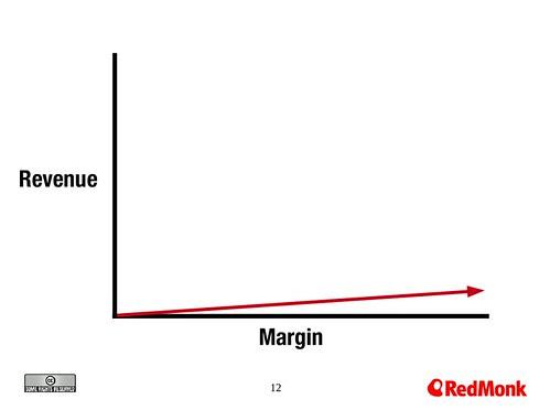 revenue-slide