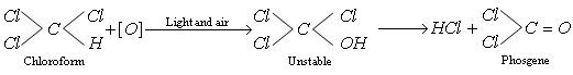 Oxidation and Reduction of Chloroform.JPG