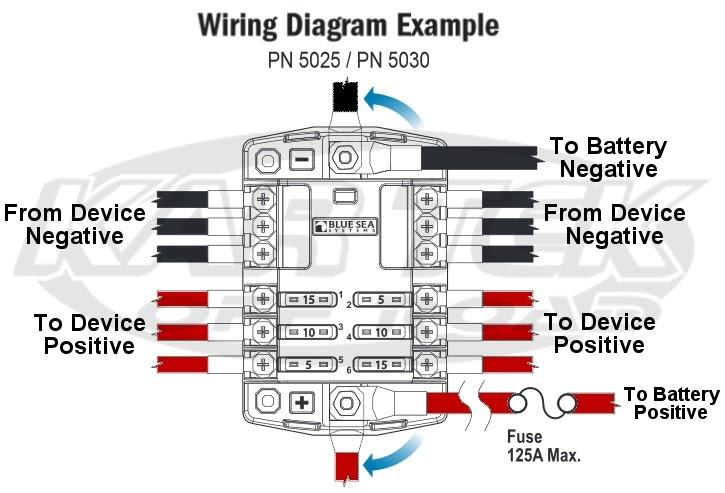 Home Fuse Box Wiring Diagram