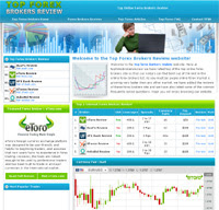 forex broker website template
